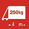 Délka/hmotnost 4m/250kg